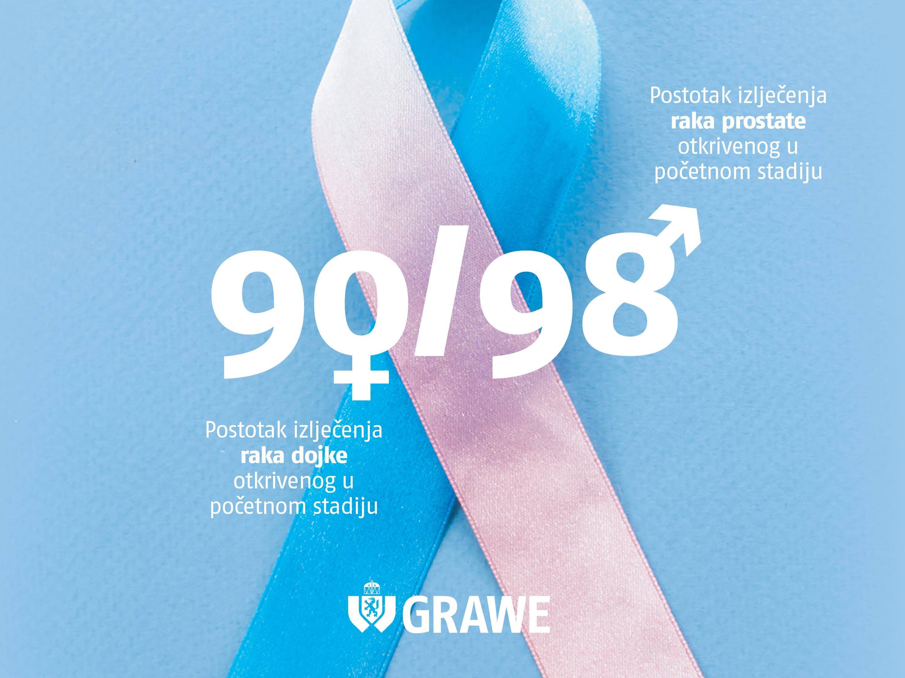 GRAWE kampanja 90/98